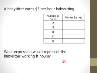 A babysitter earns $5 per hour babysitting.