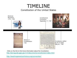 TIMELINE Constitution of the United States