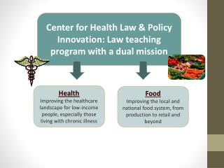 Center for Health Law & Policy Innovation: Law  teaching program with a dual mission