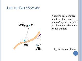 Ley de Biot- Savart