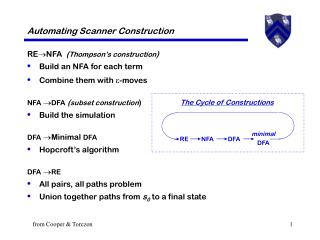 Automating Scanner Construction