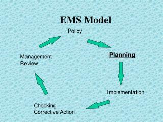 EMS Model