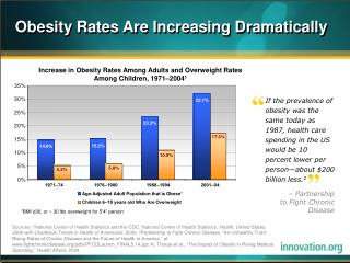 Obesity Rates Are Increasing Dramatically