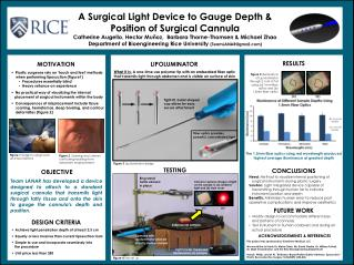 A Surgical Light Device to Gauge Depth &  Position of Surgical Cannula