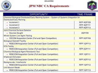 JPM NBC CA Requirements