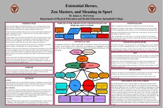 Existential Heroes,  Zen Masters, and Meaning in Sport By James A. McCowan Department of Physical Education and Health E