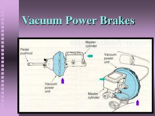 Vacuum Power Brakes