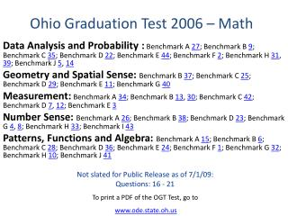 Ohio Graduation Test 2006 – Math