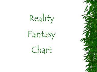 Reality Fantasy Chart