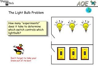 The Light Bulb Problem