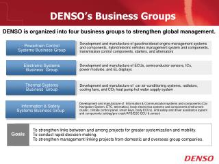 DENSO's Business Groups