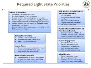 Required Eight State Priorities