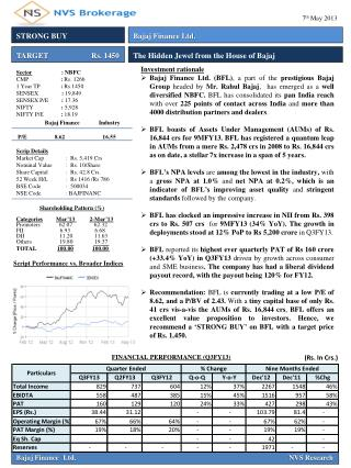 Sector                     : NBFC CMP                       :  Rs. 1266