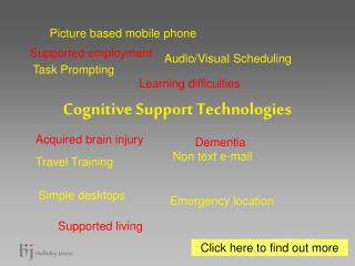 Cognitive Support Technologies