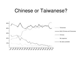 Chinese or Taiwanese?