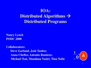 IOA:   Distributed Algorithms    Distributed Programs