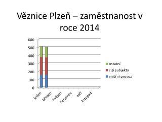 Věznice Plzeň – zaměstnanost v roce 2014