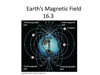 Earth's Magnetic Field     16.3