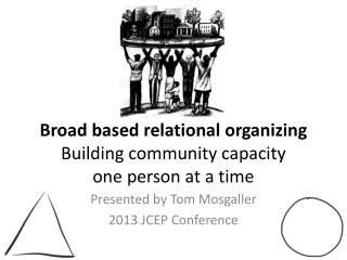 Broad based relational organizing Building community capacity  one  person  at  a time