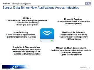 Sensor Data Brings New Applications Across Industries
