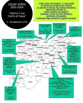Istituto Comprensivo di Lugagnano Val d'Arda: a)Scuola Media di Vernasca