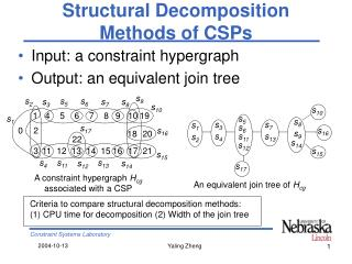 Structural Decomposition  Methods of CSPs