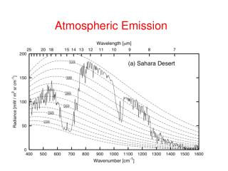 Atmospheric Emission