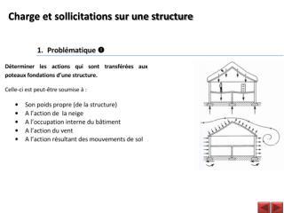 Charge et sollicitations sur une structure