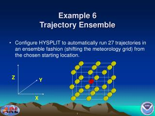 Example 6 Trajectory Ensemble
