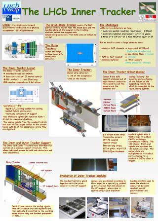 The LHCb Inner Tracker