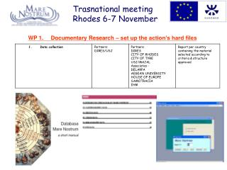 WP 1. Documentary Research – set up the action's hard files