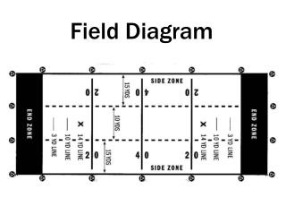Field Diagram