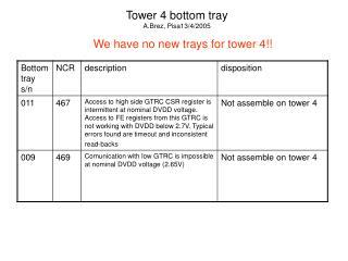 Tower 4 bottom tray A.Brez, Pisa13/4/2005