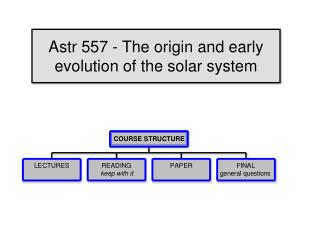 Astr 557 - The origin and early evolution of the solar system