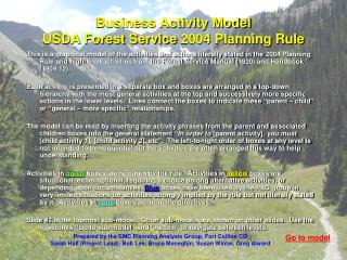 Business Activity Model USDA Forest Service 2004 Planning Rule