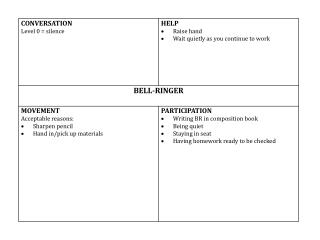 Bell-Ringer (complete in your composition book)
