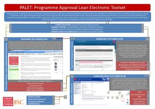 PALET: Programme Approval Lean Electronic Toolset