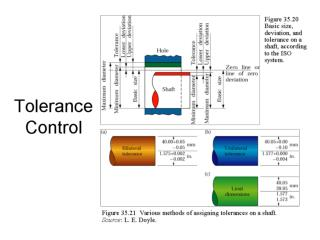 Capacitance-Probe Coordinate Measurements of Jet-Engine Turbine Hub