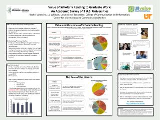 Value of Scholarly Reading to Graduate Work: An Academic Survey of 3 U.S. Universities
