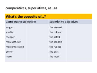 comparatives, superlatives, as…as