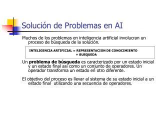Solución de Problemas en AI