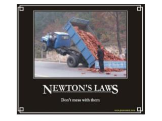 2.4: Newton's Second Law of Motion