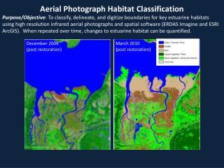 Aerial Photograph Habitat Classification