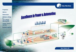 Propulsion Motors Generators Medium voltage &  Low voltage distribution Vessel Control System