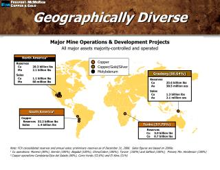 Major Mine Operations & Development Projects All major assets majority-controlled and operated