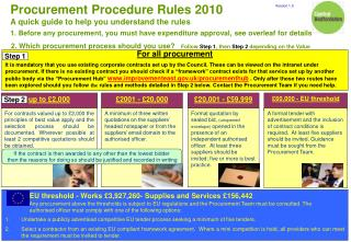 Procurement Procedure Rules 2010 A quick guide to help you understand the rules