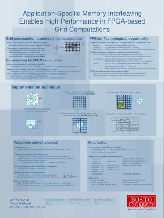 Application-Specific Memory Interleaving Enables High Performance in FPGA-based Grid Computations