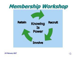 Membership Workshop