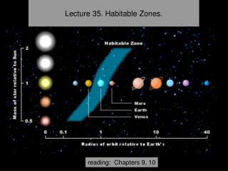 Lecture 35.  Habitable Zones.