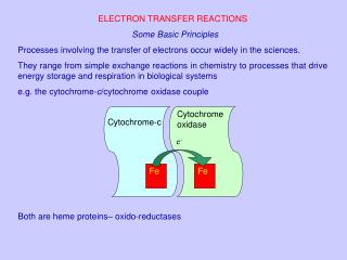 ELECTRON TRANSFER REACTIONS    Some Basic Principles